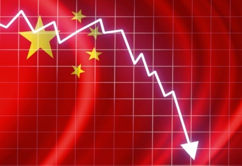 falling chinese econ