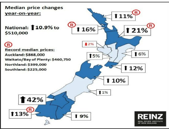 median-price-changes-nz-october-2016-resized