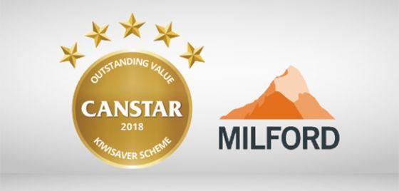Milford KiwiSaver scheme